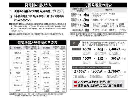 KOSHIN インバーターハツデンキ 900Wの紹介画像3