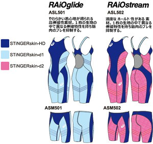 RAiOstream