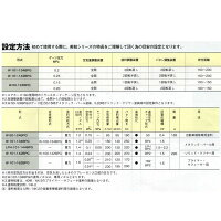 ���ͥ��ȴ��ġʥ��勵�˥��ץ졼�������ѥ�����ڶ��W-101-142BPG�Υ����¡�������mm