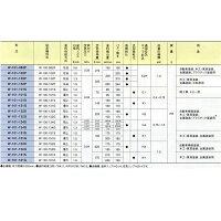 アネスト岩田(イワタ)スプレーガンW-101-131G/132G/134G重力式ノズル口径:1.3mm