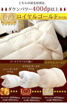 羽毛布団シングルサイズ商品サイズ