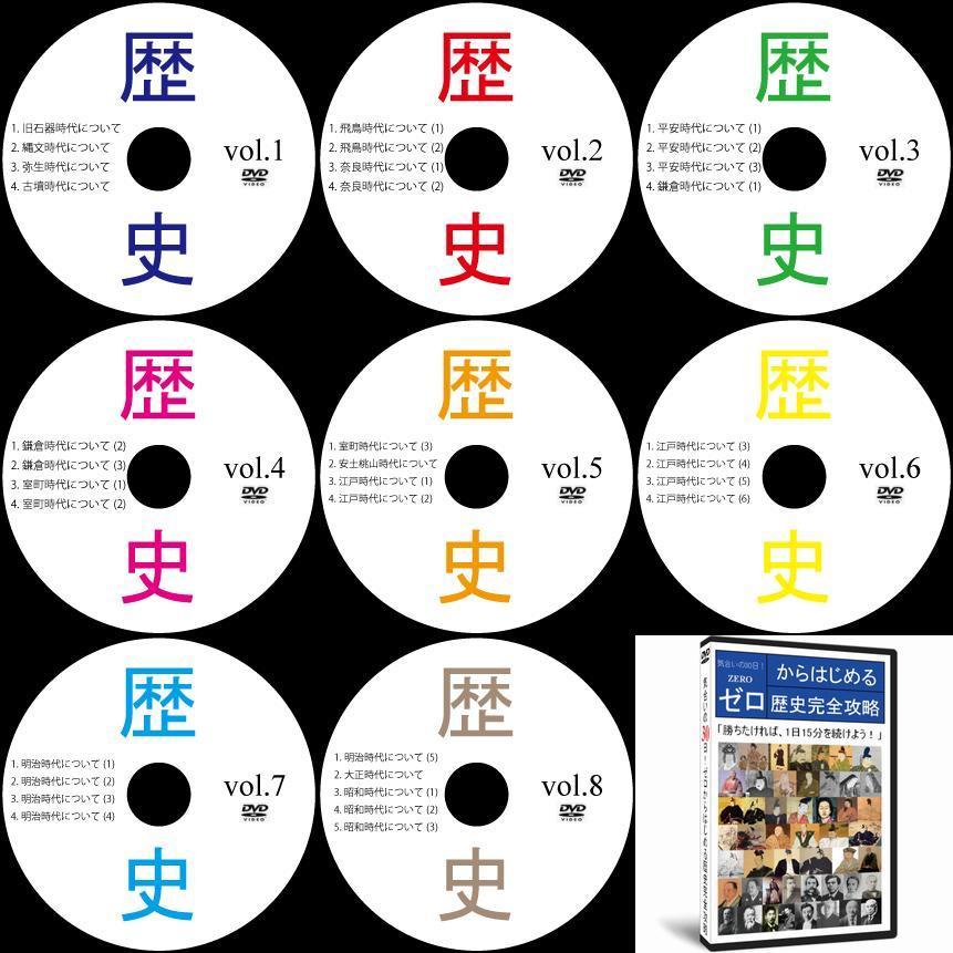高校受験中学校社会歴史DVD全8巻