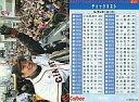【中古】スポーツ/2010プロ野球チップス第1弾/-/チェックリスト C-1 : 優勝パレード/巨人