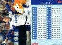 【中古】スポーツ/チェックリスト /2015プロ野球チップス第3弾 C-10 [チェックリスト ] : 中畑清