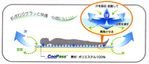 ������ѥ���CoolPass�ۻ���