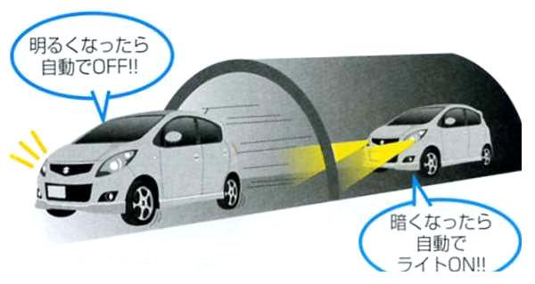 【セルボ】純正 HG21S オートライトシステム パーツ スズキ純正部品 cervo オプション アクセサリー 用品