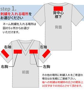 刺繍を入れられるのは、左・右袖、左・右胸、背中心襟下の5ヶ所のいずれかです