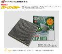 エアコンフィルター パシフィック工業 【PMC】 クリーンフィルター Cタイプ PC-215C