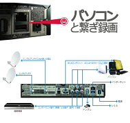サテラ2|satella2のパソコン(PC)接続方法と使い方