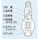 東芝ライテック(TOSHIBA) MCF300/275・L2/BUD HL-ネオセラ2 セラミックランプ 『MCF300275L2BUD』