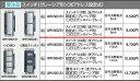 WRV5602S1 パナソニック リモコン配線器具 多重伝送フル2線式リモコン スイッチ (2コ用)(シルバーグレー)