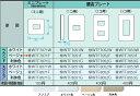 WTF7071F パナソニック コスモシリーズワイド21配線器具 ミニコンセントプレート (取付枠付)(ベージュ)(ラウンド)