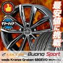 225/30R20 85Y XL LUCCINI ルッチーニ Buono Sport ヴォーノ スポーツ weds Kranze Graben 680EVO ウェッズ クレンツェ グラベン 680エボ サマータイヤホイール4本セット