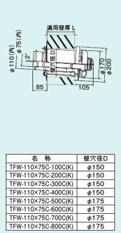 【TFW-110x75C-700C(K)】 《TKF》 リンナイ オンライン 寒冷地向給排気筒トップ ωα0:住宅設備機器 tkfront 本体と同時購入で送料無料