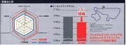 BRIDGESTONEBATTLAXRACINGSTREETRS10120/70ZR17M/C(58W)TL�֥�¥��ȥХȥ�å����졼�����ȥ�ȥ����륨���ƥ�ե����ѡ������ֹ�MCR05112