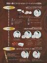 楽天最安値挑戦【送料無料】あの業務用EGFマスクがDX(デラックス)になって新登場!業務用EGFマスクDX30枚(1袋)【smtb-TD】【saitama】【smtb-k】【w3】