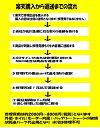 バランススクーター&ミニセグウェイ有償修理(往復送料)地域指定 本州・四国(北海道・沖縄・離島は含まない)のお客様専用