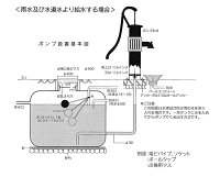 ポリタンク600リットル(SLT-600) 57006 ジャービス商事