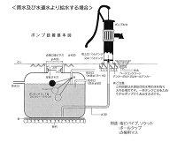 ポリタンク1200リットル(SLT-1200) 57009 ジャービス商事