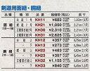【クザクラ】九櫻(九桜) KH32 剣道 胴紐 正藍 上【RCP】