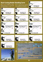 """""""2015NEWMODEL""""YAMAGABlanks(��ޥ��֥��)BlueSniper(�֥롼���ʥ��ѡ�)81/6Blacky(�֥�å���)�ڥܡ��ȥ��㥹�ƥ���åɡۡڥ��ե��祢��åɡۡڥ��㥹�ƥ���åɡۡ�ʬ�ࡧ�륢���ե��å���"""