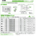 HCB13E7-341LA 日東工業 避雷器付 HCB形ホー...