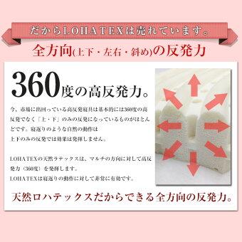 ��ƥå�����ȿȯ��LOHATEX�ޥå������ͥå����ݡ��ȥԥ?�祵����40*60cm��ȿȯ�?������ƥå������֤깳���ɥ����ɥ��ӡ�MS02��
