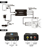 HDMI/MHL�Ѵ�����С������ۥ�����󥿡��ʥ�Hondainternavi�����ʥӥ�˥���RCAAV���ޡ��ȥե���iPhone����ɥ?��AndroidXperiaGalaxy