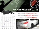 [3DDesign]BMW MINI R55 JCW(N18B16A)用ブースターチップ