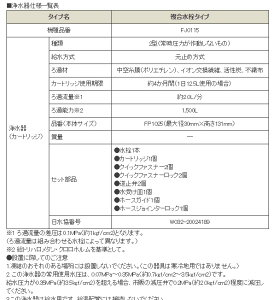 ノーリツNORITZ浄水器スパウトインタイプ【FJ0115】[新品]【RCP】