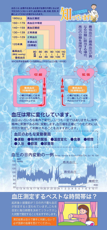【ギフト包装無料】 血圧計 上腕式 血圧計 【...の紹介画像3
