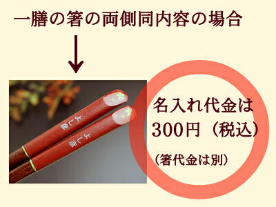 Chopsticks laser name type I enter, and to put the same contents in both