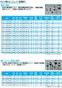 學習, 服務, 保險 - HEC-2528P4BX(28kHz) 圧電セラミックス ハイパワー型加工機用振動子