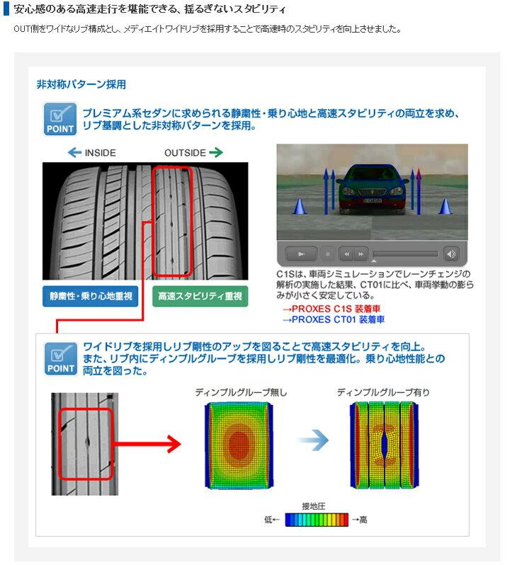 トーヨータイヤプロクセスC1S [245/45R18]18インチ/ TOYO PROXES C1S 【最安価格に挑戦】