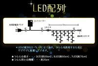 【3ヶ月保証】イルミネーションつらら氷柱LED【防水加工】ツララカーテンライト128球5m屋外装飾デコレーション