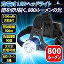 Head-lamp01-sm