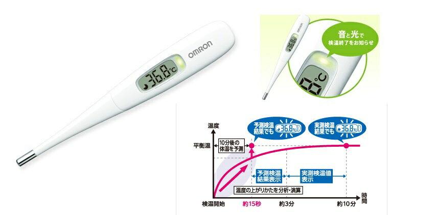 オムロン電子体温計「けんおんくん」【MC-680】・お買い得!!体温計・測定機器・医療・介護・施設・医家向け・在宅・自宅・予測・実測・わき専用体温計・検温15秒・