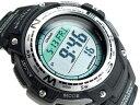 Sgw-100-1vdf-b