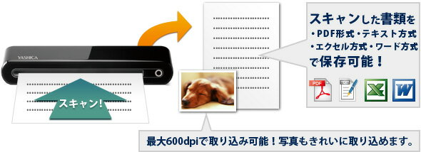 【対応OSをご確認下さい】YASHICA S4...の紹介画像3