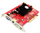 PowerColor RADEON HD2400 256MB DDR2 AGP DVI/D-Sub/TVO 【中古】