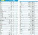 【在庫あり】KITACO キタコ エキゾーストマフラーガスケット4個入り GPX750R Z1 (900SUPER4) Z1000 MkII Z1000J Z1000R Z2 (750RS/Z750FOUR) ZXR750 エリミネーター250V