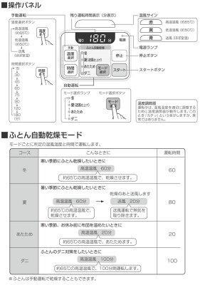 �դȤ��絡����ꥨKFK-C1-WP�ڥ����?�Ǻ�1510��