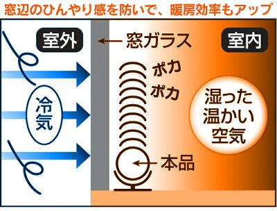 結露防止ウインドーヒーターRLC-WH90【新聞掲載】ヒーター冬暖房結露防止冷気