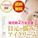 Eyecream20150312