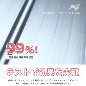 ���������۶䥤����Ƕ��Ϲ����ɥ�����Ϥ�դ���Ag�䥤������Ϥ�դ�M10/M-10(70×100��)��[����70×99.4×1.1cm]�ޤꤿ���ߥ����ץ���С��䥤����Ag��������Ϥ�ե��դ�դ���Ϥ������Ϥ�ե�������Ϥ�դ���ץ�����ڤ��ݲ��ե�å�