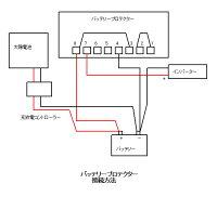 バッテリープロテクター3
