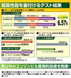 44%OFF��smtb-TK�ۡڥ�ӥ塼�������̵�����ۥ�����ɥѥ����30001��åȥ����������Q��Ķ����¿��ǽ�������붯�������ޤǡ�dz�������ӵ������︺���ѥ���åס��Ť��ʥ��ʤɤθ�̤��ꡪ��