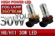 LED フォグランプ H8/H11 CREE メルセデスベンツ/Mercedes-Benz CLS H17〜 W219 30W 2個セット YOUCM/ユーシーエム 【05P23Apr16】