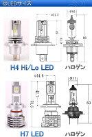 カットライン微調整可能LED