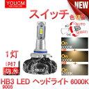 Kawasaki ZZR1400(マレーシア仕様) 2008-2010 ZXT40C バイクLEDヘッドライト H11 6000Lm 6500k ハロゲンフィラメント並みの細い発光 角度調整機能付き[1年保証][YOUCM][05P03Dec16]